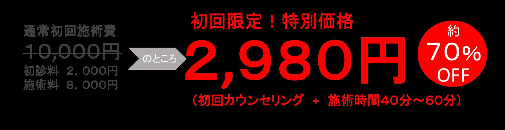 オファー29